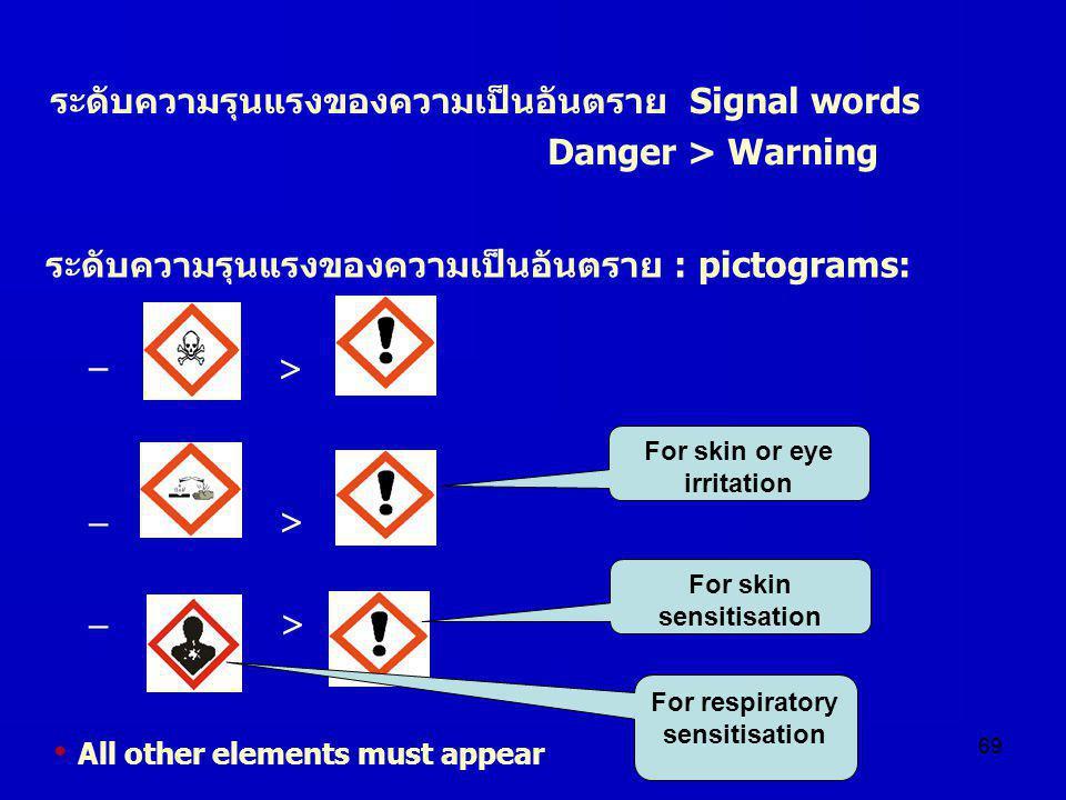 69 ระดับความรุนแรงของความเป็นอันตราย : pictograms: – > For skin or eye irritation For respiratory sensitisation For skin sensitisation All other eleme