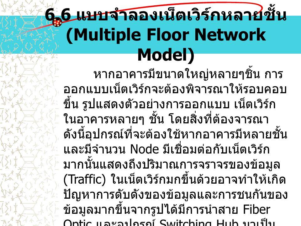 6.6 แบบจำลองเน็ตเวิร์กหลายชั้น (Multiple Floor Network Model) หากอาคารมีขนาดใหญ่หลายๆชิ้น การ ออกแบบเน็ตเวิร์กจะต้องพิจารณาให้รอบคอบ ขึ้น รูปแสดงตัวอย