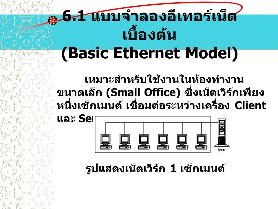 6.1 แบบจำลองอีเทอร์เน็ต เบื้องต้น (Basic Ethernet Model) เหมาะสำหรับใช้งานในห้องทำงาน ขนาดเล็ก (Small Office) ซึ่งเน็ตเวิร์กเพียง หนึ่งเซ็กเมนต์ เชื่อ