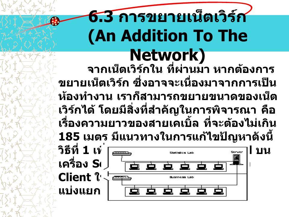 6.3 การขยายเน็ตเวิร์ก (An Addition To The Network) จากเน็ตเวิร์กใน ที่ผ่านมา หากต้องการ ขยายเน็ตเวิร์ก ซึ่งอาจจะเนื่องมาจากการเป็น ห้องทำงาน เราก็สามา