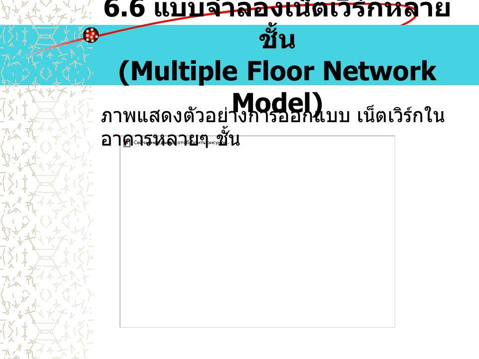 6.6 แบบจำลองเน็ตเวิร์กหลาย ชั้น (Multiple Floor Network Model) ภาพแสดงตัวอย่างการออกแบบ เน็ตเวิร์กใน อาคารหลายๆ ชั้น