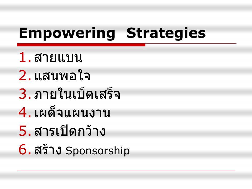 Empowering Strategies 1. สายแบน 2. แสนพอใจ 3. ภายในเบ็ดเสร็จ 4. เผด็จแผนงาน 5. สารเปิดกว้าง 6. สร้าง Sponsorship