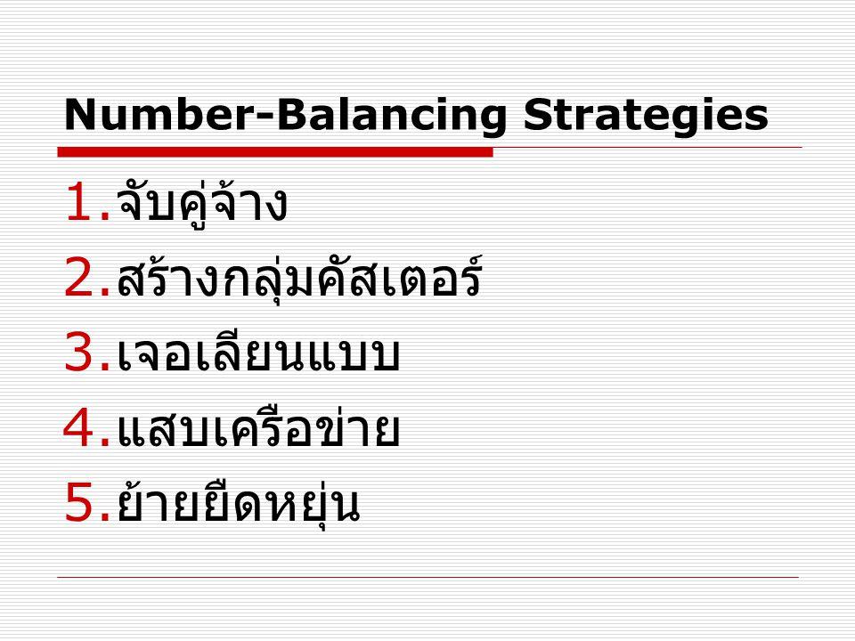 Number-Balancing Strategies 1. จับคู่จ้าง 2. สร้างกลุ่มคัสเตอร์ 3. เจอเลียนแบบ 4. แสบเครือข่าย 5. ย้ายยืดหยุ่น