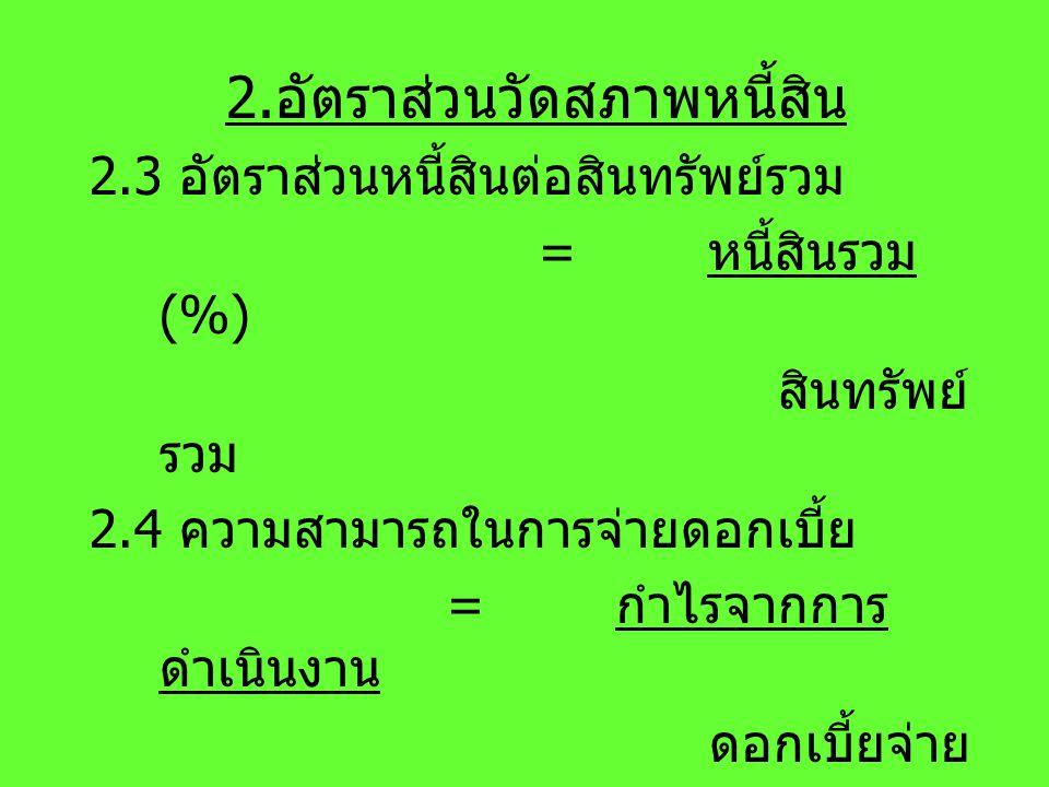 2. อัตราส่วนวัดสภาพหนี้สิน 2.3 อัตราส่วนหนี้สินต่อสินทรัพย์รวม = หนี้สินรวม (%) สินทรัพย์ รวม 2.4 ความสามารถในการจ่ายดอกเบี้ย = กำไรจากการ ดำเนินงาน ด