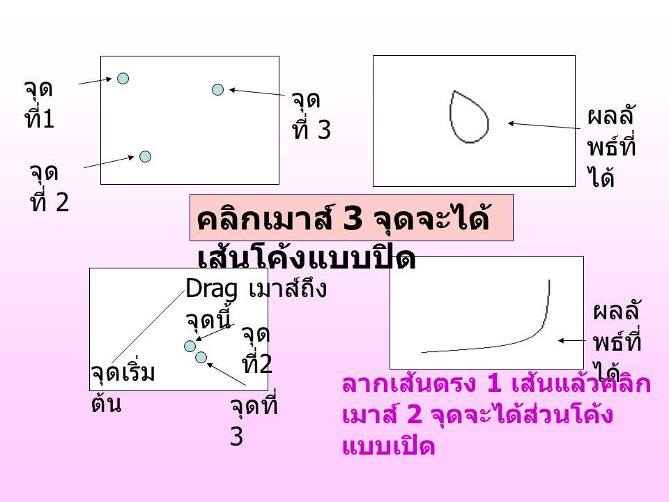 จุด ที่ 1 จุด ที่ 2 จุด ที่ 3 ผลลั พธ์ที่ ได้ คลิกเมาส์ 3 จุดจะได้ เส้นโค้งแบบปิด Drag เมาส์ถึง จุดนี้ จุดเริ่ม ต้น จุด ที่ 2 จุดที่ 3 ผลลั พธ์ที่ ได้ ลากเส้นตรง 1 เส้นแล้วคลิก เมาส์ 2 จุดจะได้ส่วนโค้ง แบบเปิด
