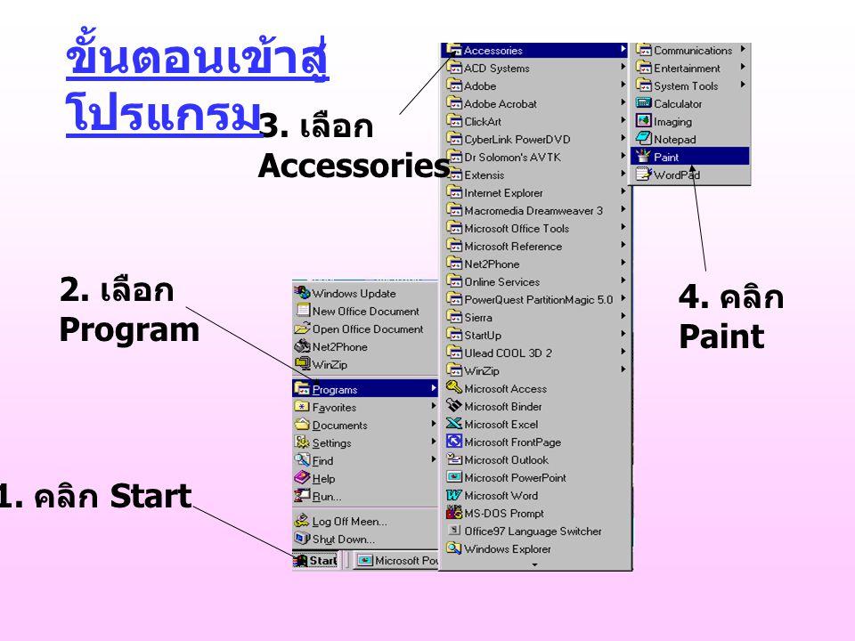 1. คลิก Start 2. เลือก Program 3. เลือก Accessories 4. คลิก Paint ขั้นตอนเข้าสู่ โปรแกรม