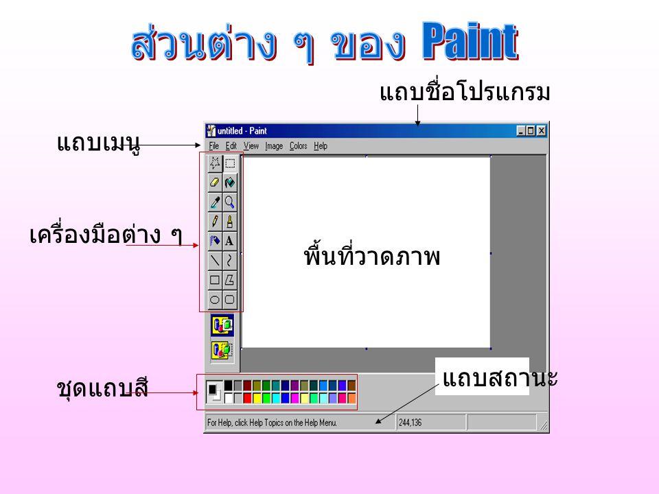 แถบชื่อโปรแกรม แถบเมนู เครื่องมือต่าง ๆ ชุดแถบสี แถบสถานะ พื้นที่วาดภาพ