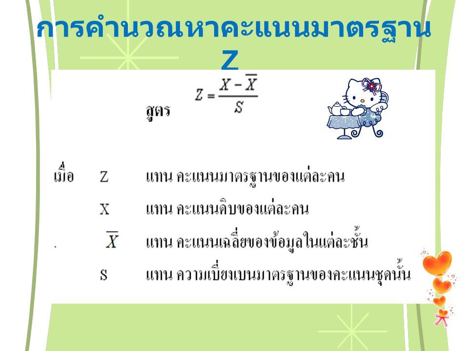 วิธีแปลงคะแนนดิบให้เป็นคะแนนมาตรฐาน T ปกติ มีขั้นตอนดังนี้ 1.
