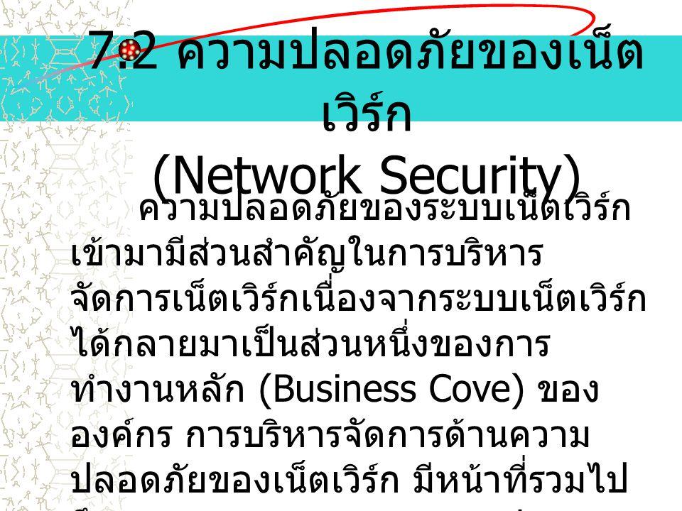 7.2 ความปลอดภัยของเน็ต เวิร์ก (Network Security) ความปลอดภัยของระบบเน็ตเวิร์ก เข้ามามีส่วนสำคัญในการบริหาร จัดการเน็ตเวิร์กเนื่องจากระบบเน็ตเวิร์ก ได้