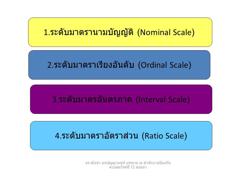 1. ระดับมาตรานามบัญญัติ (Nominal Scale) 2. ระดับมาตราเรียงอันดับ (Ordinal Scale) 3. ระดับมาตรอันตรภาค (Interval Scale) 4. ระดับมาตราอัตราส่วน (Ratio S