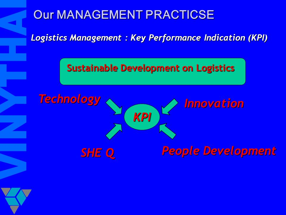 Sustainable Development on Logistics KPI Logistics Management : Key Performance Indication (KPI) Innovation Technology SHE Q People Development Our MA