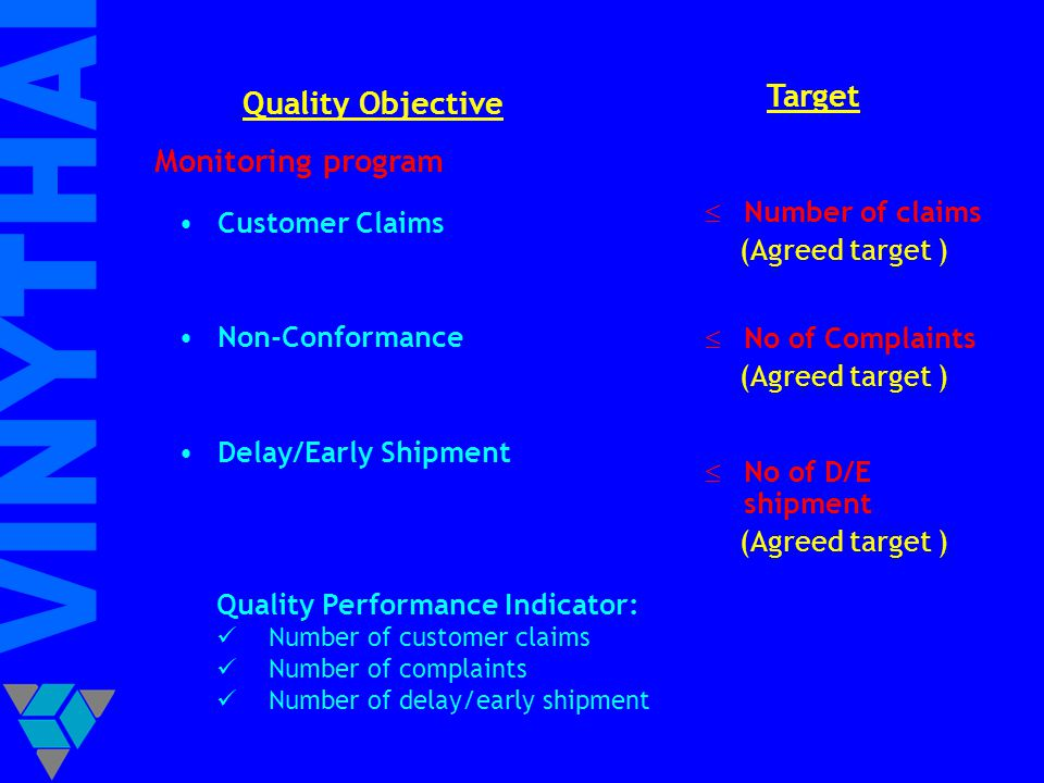 Quality Objective Customer Claims Non-Conformance Delay/Early Shipment  Number of claims (Agreed target )  No of Complaints (Agreed target )  No of