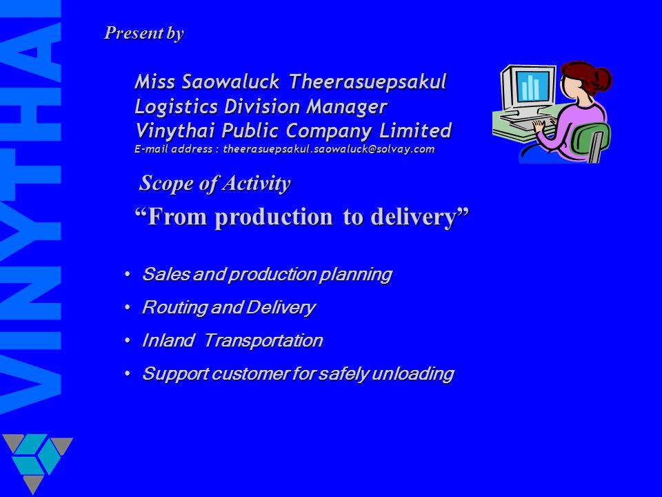 Sustainable Development on Logistics KPI Logistics Management : Key Performance Indication (KPI) Innovation Technology SHE Q People Development Our MANAGEMENT PRACTICSE