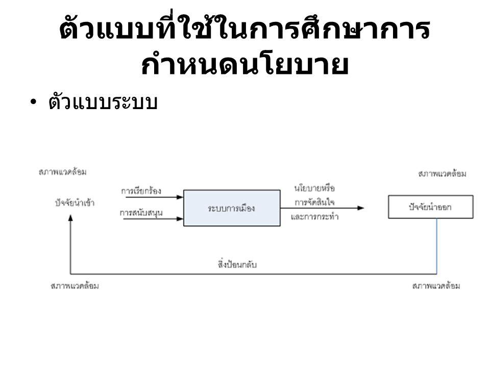 ตัวแบบที่ใช้ในการศึกษาการ กำหนดนโยบาย ตัวแบบระบบ