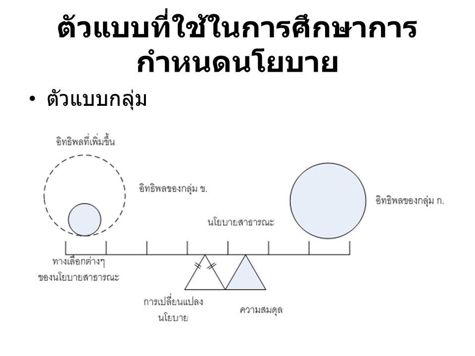 ตัวแบบที่ใช้ในการศึกษาการ กำหนดนโยบาย ตัวแบบกลุ่ม