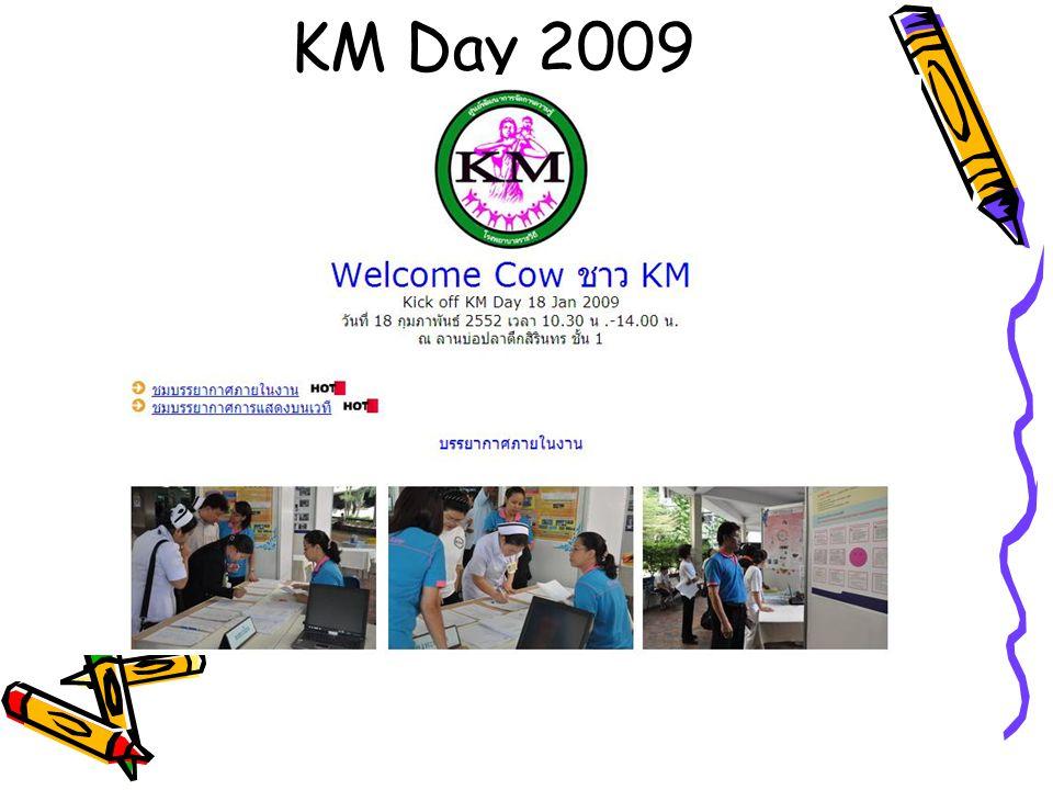 KM Day 2009