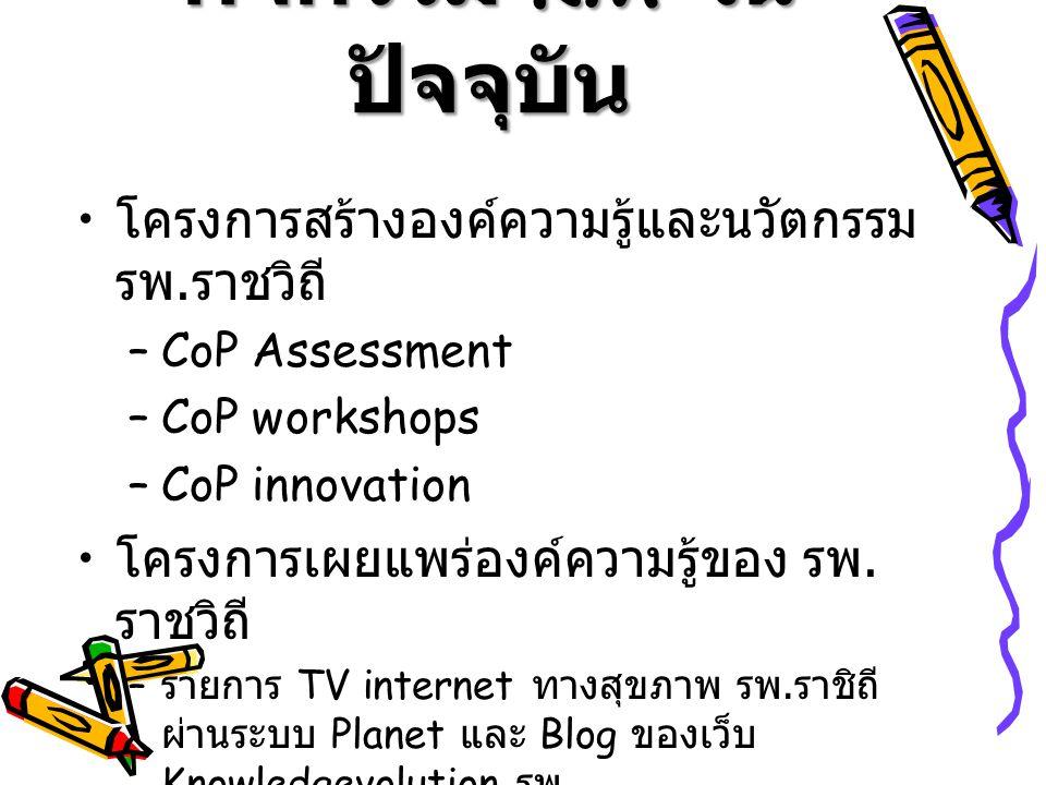 กิจกรรม KM ใน ปัจจุบัน โครงการสร้างองค์ความรู้และนวัตกรรม รพ. ราชวิถี –CoP Assessment –CoP workshops –CoP innovation โครงการเผยแพร่องค์ความรู้ของ รพ.