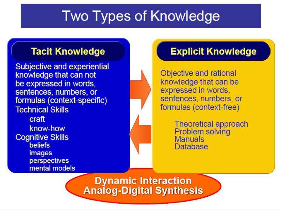ประเด็นพัฒนาในการ จัดการความรู้ สร้างระบบไอทีรองรับทั้งการแสวงหา จัดเก็บ แบ่งปัน เผยแพร่ และนำไป ประยุกต์ใช้ซึ่งองค์ความรู้ที่นำไปสู่การ พัฒนาองค์กร ใช้ไอทีทำให้จัดเก็บ Tacit knowledge ได้ง่ายๆและรวดเร็ว ครอบคลุมการจัดเก็บวิดิทัศน์เพื่อ เผยแพร่ผ่านเว็บในระบบบล็อกในงาน ต่างๆ เช่น Meeting, Journal Club, Conference