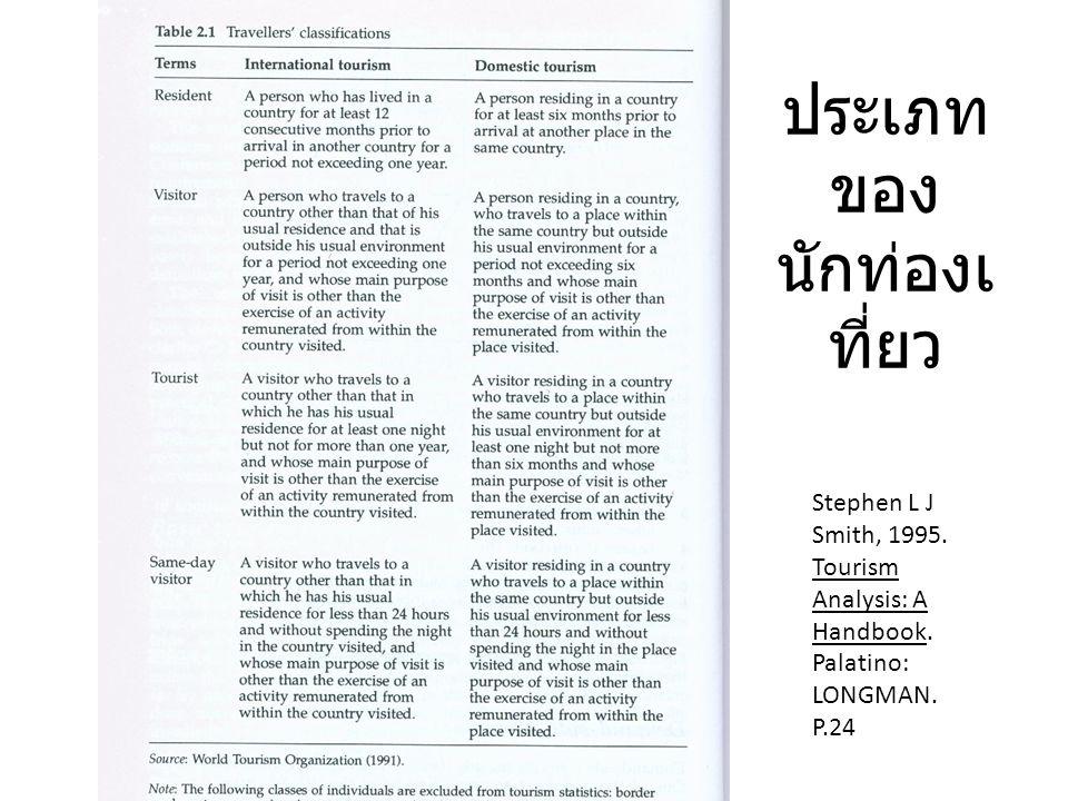 ประเภท ของ นักท่องเ ที่ยว Stephen L J Smith, 1995. Tourism Analysis: A Handbook. Palatino: LONGMAN. P.24