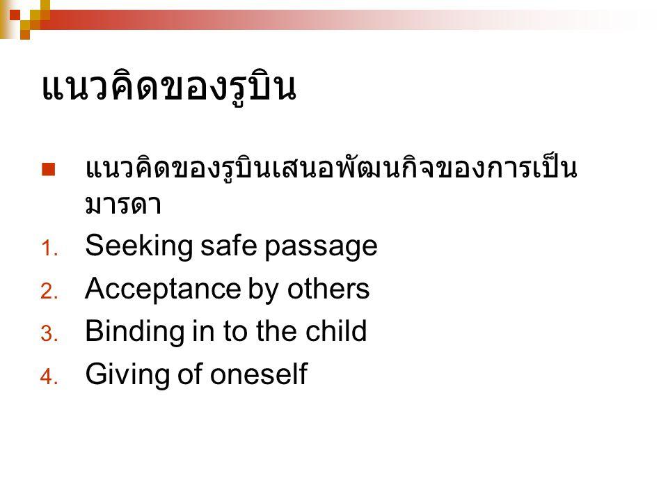 แนวคิดของรูบิน แนวคิดของรูบินเสนอพัฒนกิจของการเป็น มารดา 1. Seeking safe passage 2. Acceptance by others 3. Binding in to the child 4. Giving of onese