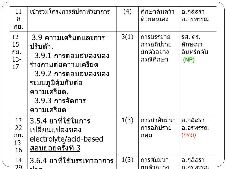 11 8 กย. เข้าร่วมโครงการสัปดาห์วิชาการ (4) ศึกษาค้นคว้า ด้วยตนเอง อ. กุลิสรา อ. อรพรรณ 12 15 กย. 13- 17 3.9 ความเครียดและการ ปรับตัว. 3.9.1 การตอบสนอง