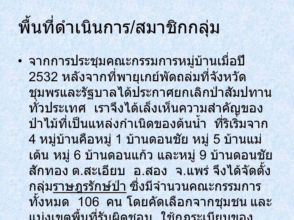 พื้นที่ดำเนินการ / สมาชิกกลุ่ม จากการประชุมคณะกรรมการหมู่บ้านเมื่อปี 2532 หลังจากที่พายุเกย์พัดถล่มที่จังหวัด ชุมพรและรัฐบาลได้ประกาศยกเลิกป่าสัมปทาน