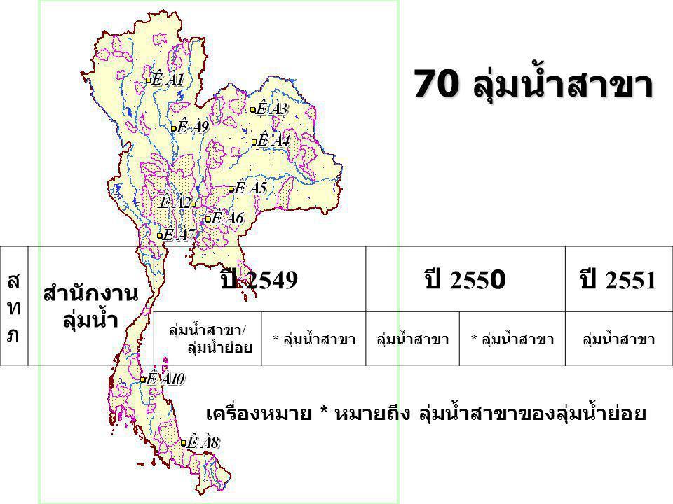 สทภสทภ สำนักงาน ลุ่มน้ำ ปี 2549 ปี 2550 ปี 2551 ลุ่มน้ำสาขา / ลุ่มน้ำย่อย * ลุ่มน้ำสาขาลุ่มน้ำสาขา * ลุ่มน้ำสาขาลุ่มน้ำสาขา เครื่องหมาย * หมายถึง ลุ่มน้ำสาขาของลุ่มน้ำย่อย