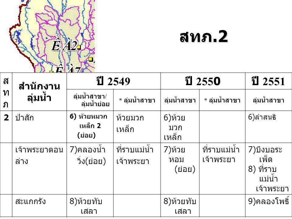 สทภ.2 สทภสทภ สำนักงาน ลุ่มน้ำ ปี 2549 ปี 2550 ปี 2551 ลุ่มน้ำสาขา / ลุ่มน้ำย่อย * ลุ่มน้ำสาขาลุ่มน้ำสาขา * ลุ่มน้ำสาขาลุ่มน้ำสาขา 2ป่าสัก 6) ห้วยหมวก เหล็ก 2 (ย่อย) ห้วยมวก เหล็ก 6)ห้วย มวก เหล็ก 6)ลำสนธิ เจ้าพระยาตอน ล่าง 7)คลองน้ำ วิ่ง(ย่อย) ที่ราบแม่น้ำ เจ้าพระยา 7)ห้วย หอม (ย่อย) ที่ราบแม่น้ำ เจ้าพระยา 7)บึงบอระ เพ็ด 8) ที่ราบ แม่น้ำ เจ้าพระยา สะแกกรัง8)ห้วยทับ เสลา 9)คลองโพธิ์