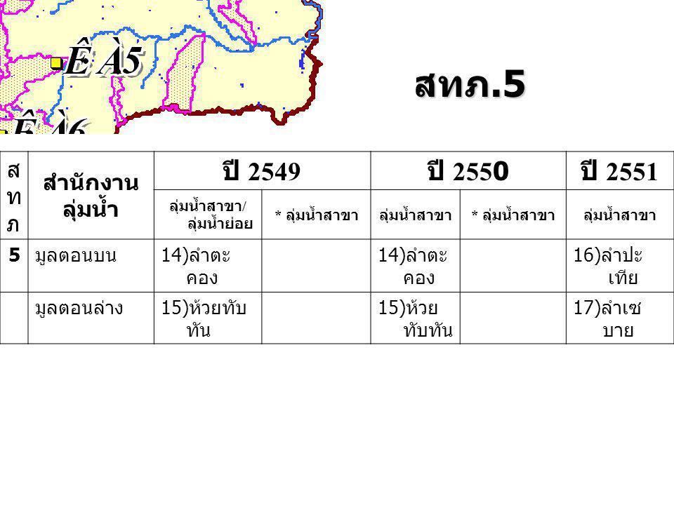 สทภ.5 สทภสทภ สำนักงาน ลุ่มน้ำ ปี 2549 ปี 2550 ปี 2551 ลุ่มน้ำสาขา / ลุ่มน้ำย่อย * ลุ่มน้ำสาขาลุ่มน้ำสาขา * ลุ่มน้ำสาขาลุ่มน้ำสาขา 5มูลตอนบน14)ลำตะ คอง 16)ลำปะ เทีย มูลตอนล่าง15)ห้วยทับ ทัน 17)ลำเซ บาย