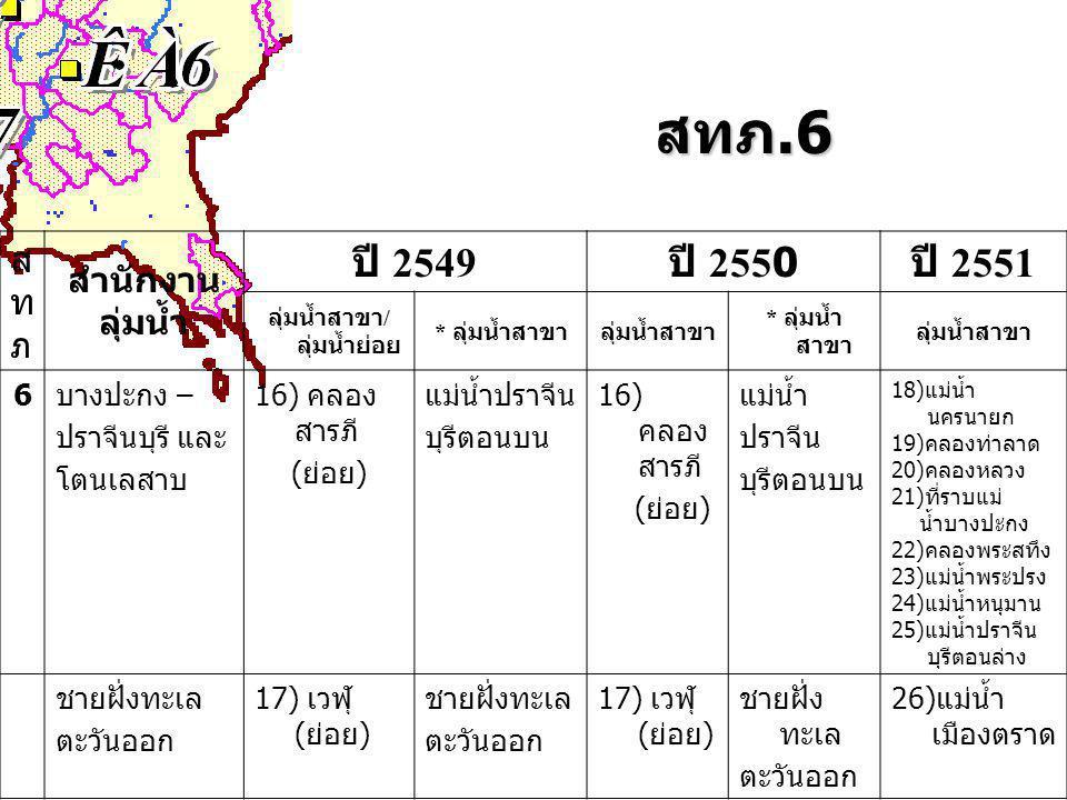 สทภ.6 สทภสทภ สำนักงาน ลุ่มน้ำ ปี 2549 ปี 2550 ปี 2551 ลุ่มน้ำสาขา / ลุ่มน้ำย่อย * ลุ่มน้ำสาขาลุ่มน้ำสาขา * ลุ่มน้ำ สาขา ลุ่มน้ำสาขา 6บางปะกง – ปราจีนบุรี และ โตนเลสาบ 16) คลอง สารภี (ย่อย) แม่น้ำปราจีน บุรีตอนบน 16) คลอง สารภี (ย่อย) แม่น้ำ ปราจีน บุรีตอนบน 18)แม่น้ำ นครนายก 19)คลองท่าลาด 20)คลองหลวง 21)ที่ราบแม่ น้ำบางปะกง 22)คลองพระสทึง 23)แม่น้ำพระปรง 24)แม่น้ำหนุมาน 25)แม่น้ำปราจีน บุรีตอนล่าง ชายฝั่งทะเล ตะวันออก 17) เวฬุ (ย่อย) ชายฝั่งทะเล ตะวันออก 17) เวฬุ (ย่อย) ชายฝั่ง ทะเล ตะวันออก 26)แม่น้ำ เมืองตราด