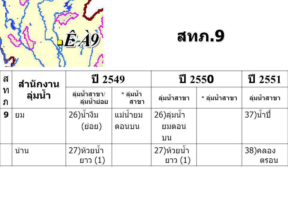 สทภ.9 สทภสทภ สำนักงาน ลุ่มน้ำ ปี 2549 ปี 2550 ปี 2551 ลุ่มน้ำสาขา / ลุ่มน้ำย่อย * ลุ่มน้ำ สาขา ลุ่มน้ำสาขา * ลุ่มน้ำสาขาลุ่มน้ำสาขา 9ยม26)น้ำงึม (ย่อย) แม่น้ำยม ตอนบน 26)ลุ่มน้ำ ยมตอน บน 37)น้ำปี้ น่าน27)ห้วยน้ำ ยาว (1) 38)คลอง ตรอน
