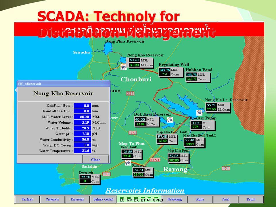 ตรวจติดตามแหล่งน้ำและคุณภาพน้ำ SCADA: Technoly for Distribution Management