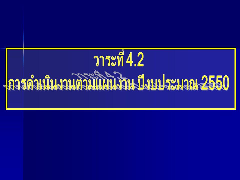 ลงนามสัญญา งบลงทุน ปีงบฯ 2550 สทภ.