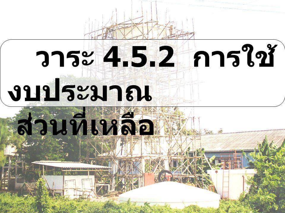 วาระ 4.5.2 การใช้ งบประมาณ ส่วนที่เหลือ