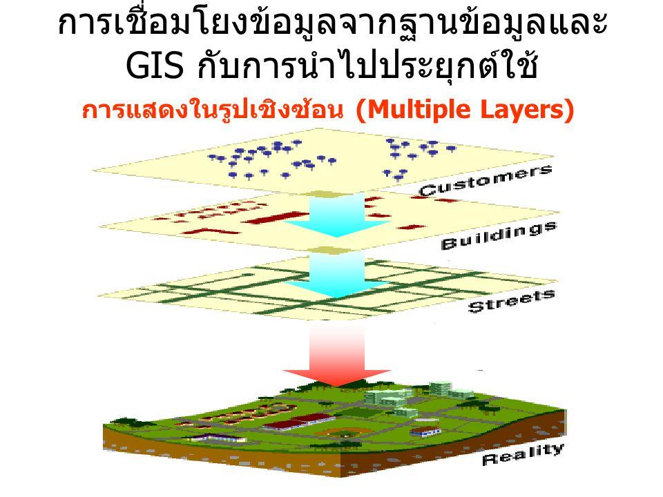 การแสดงในรูปเชิงซ้อน (Multiple Layers) การเชื่อมโยงข้อมูลจากฐานข้อมูลและ GIS กับการนำไปประยุกต์ใช้
