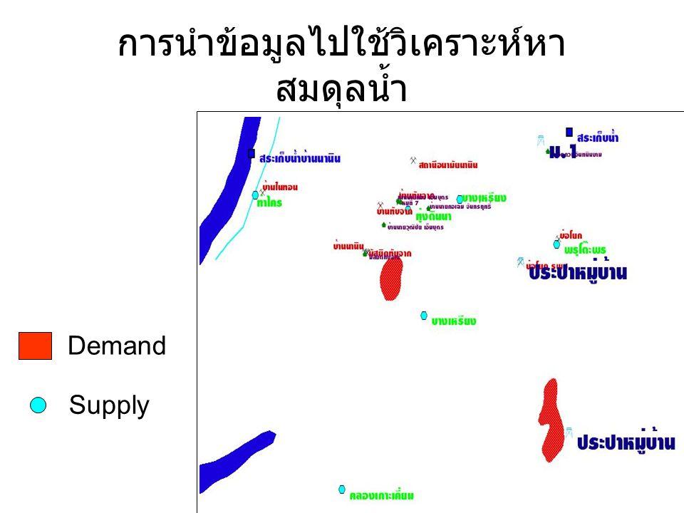 การนำข้อมูลไปใช้วิเคราะห์หา สมดุลน้ำ Demand Supply