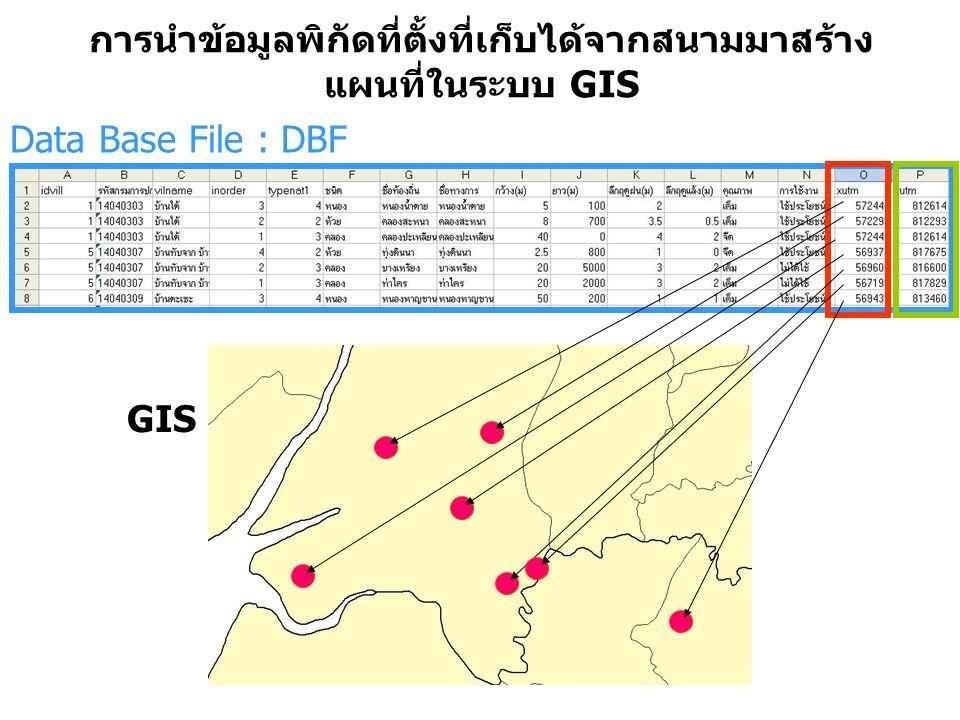 GIS การนำข้อมูลพิกัดที่ตั้งที่เก็บได้จากสนามมาสร้าง แผนที่ในระบบ GIS