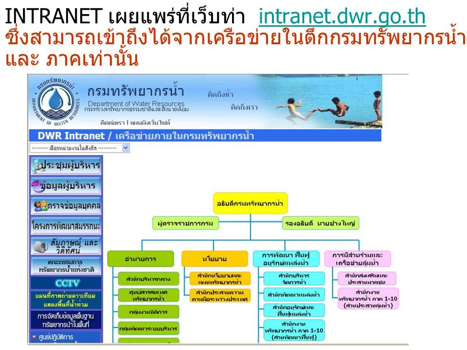 INTRANET เผยแพร่ที่เว็บท่า intranet.dwr.go.th ซึ่งสามารถเข้าถึงได้จากเครือข่ายในตึกกรมทรัพยากรน้ำ และ ภาคเท่านั้นintranet.dwr.go.th
