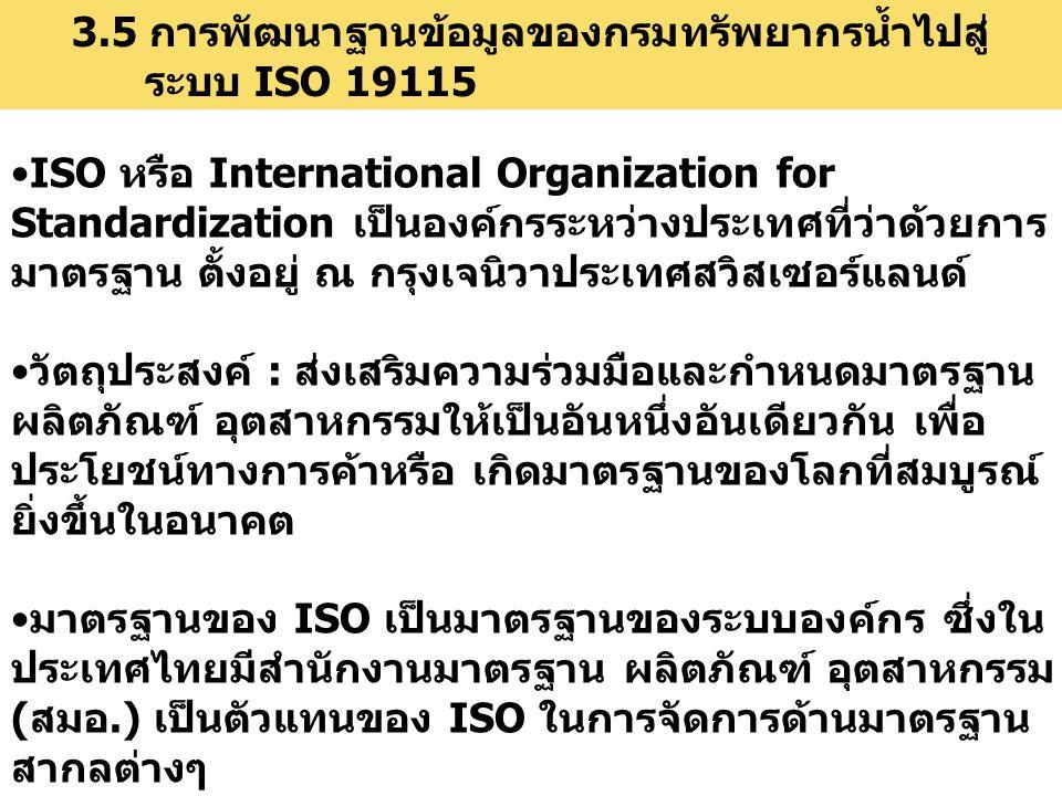 ISO หรือ International Organization for Standardization เป็นองค์กรระหว่างประเทศที่ว่าด้วยการ มาตรฐาน ตั้งอยู่ ณ กรุงเจนิวาประเทศสวิสเซอร์แลนด์ วัตถุปร