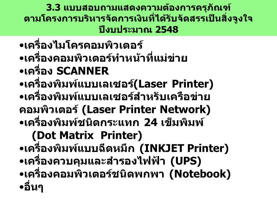 3.3 แบบสอบถามแสดงความต้องการครุภัณฑ์ ตามโครงการบริหารจัดการเงินที่ได้รับจัดสรรเป็นสิ่งจูงใจ ปีงบประมาณ 2548 เครื่องไมโครคอมพิวเตอร์ เครื่องคอมพิวเตอร์ทำหน้าที่แม่ข่าย เครื่อง SCANNER เครื่องพิมพ์แบบเลเซอร์(Laser Printer) เครื่องพิมพ์แบบเลเซอร์สำหรับเครือข่าย คอมพิวเตอร์ (Laser Printer Network) เครื่องพิมพ์ชนิดกระแทก 24 เข็มพิมพ์ (Dot Matrix Printer) เครื่องพิมพ์แบบฉีดหมึก (INKJET Printer) เครื่องควบคุมและสำรองไฟฟ้า (UPS) เครื่องคอมพิวเตอร์ชนิดพกพา (Notebook) อื่นๆ