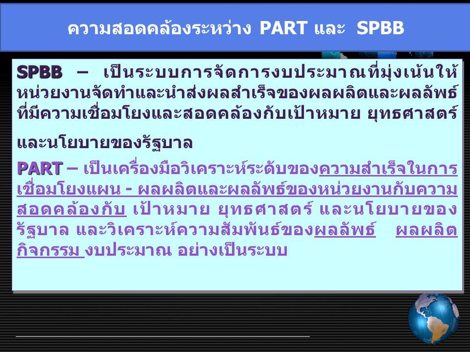 ความสอดคล้องระหว่าง PART และ SPBB SPBB SPBB – เป็นระบบการจัดการงบประมาณที่มุ่งเน้นให้ หน่วยงานจัดทำและนำส่งผลสำเร็จของผลผลิตและผลลัพธ์ ที่มีความเชื่อม