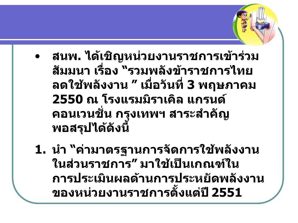 """สนพ. ได้เชิญหน่วยงานราชการเข้าร่วม สัมมนา เรื่อง """"รวมพลังข้าราชการไทย ลดใช้พลังงาน """" เมื่อวันที่ 3 พฤษภาคม 2550 ณ โรงแรมมิราเคิล แกรนด์ คอนเวนชั่น กรุ"""