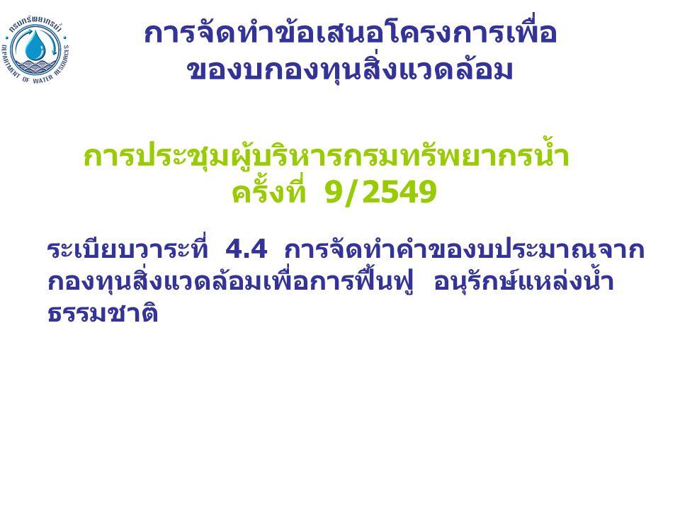 การประชุมผู้บริหารกรมทรัพยากรน้ำ ครั้งที่ 9/2549 ระเบียบวาระที่ 4.4 การจัดทำคำของบประมาณจาก กองทุนสิ่งแวดล้อมเพื่อการฟื้นฟู อนุรักษ์แหล่งน้ำ ธรรมชาติ การจัดทำข้อเสนอโครงการเพื่อ ของบกองทุนสิ่งแวดล้อม