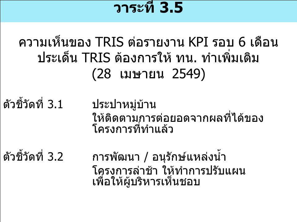 วาระที่ 3.5 ความเห็นของ TRIS ต่อรายงาน KPI รอบ 6 เดือน ประเด็น TRIS ต้องการให้ ทน.