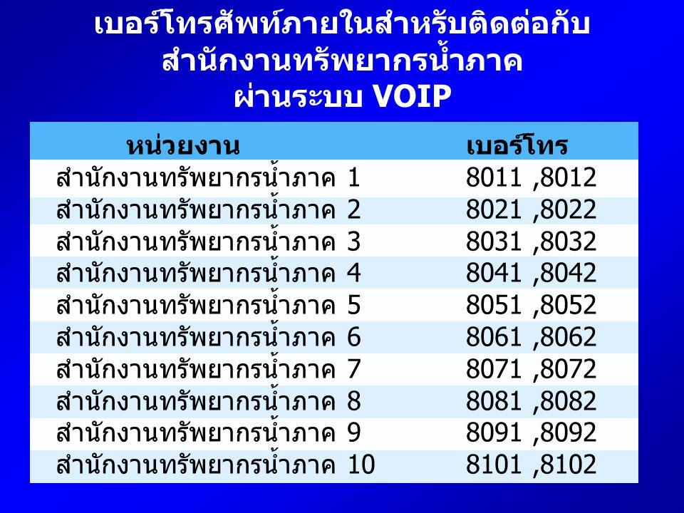 เบอร์โทรศัพท์ภายในสำหรับติดต่อกับ สำนักงานทรัพยากรน้ำภาค ผ่านระบบ VOIP หน่วยงาน เบอร์โทร สำนักงานทรัพยากรน้ำภาค 18011,8012 สำนักงานทรัพยากรน้ำภาค 28021,8022 สำนักงานทรัพยากรน้ำภาค 38031,8032 สำนักงานทรัพยากรน้ำภาค 48041,8042 สำนักงานทรัพยากรน้ำภาค 58051,8052 สำนักงานทรัพยากรน้ำภาค 68061,8062 สำนักงานทรัพยากรน้ำภาค 78071,8072 สำนักงานทรัพยากรน้ำภาค 88081,8082 สำนักงานทรัพยากรน้ำภาค 98091,8092 สำนักงานทรัพยากรน้ำภาค 108101,8102