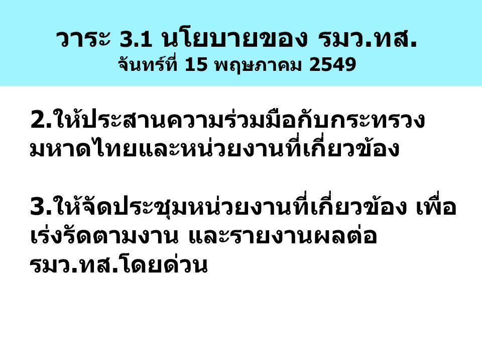 2.ให้ประสานความร่วมมือกับกระทรวง มหาดไทยและหน่วยงานที่เกี่ยวข้อง 3.ให้จัดประชุมหน่วยงานที่เกี่ยวข้อง เพื่อ เร่งรัดตามงาน และรายงานผลต่อ รมว.ทส.โดยด่วน วาระ 3.1 นโยบายของ รมว.ทส.