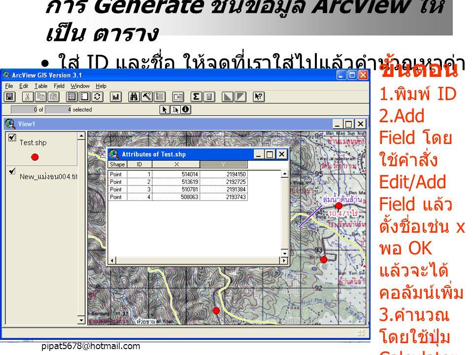 3.3.4 การวิเคราะห์ลุ่มน้ำ โดยใช้ ฐานข้อมูลและ GIS
