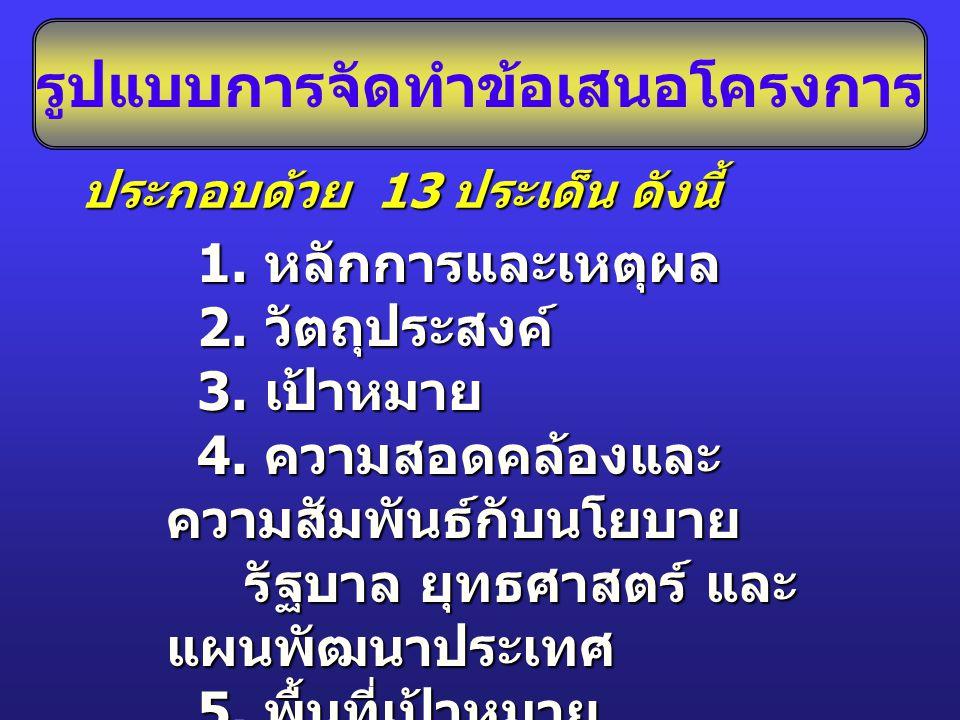 รูปแบบการจัดทำข้อเสนอโครงการ ประกอบด้วย 13 ประเด็น ดังนี้ 1. หลักการและเหตุผล 1. หลักการและเหตุผล 2. วัตถุประสงค์ 2. วัตถุประสงค์ 3. เป้าหมาย 3. เป้าห