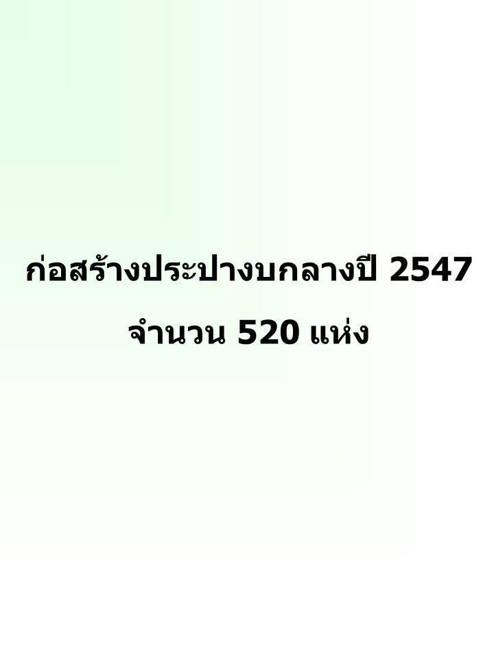 ก่อสร้างประปางบกลางปี 2547 จำนวน 520 แห่ง