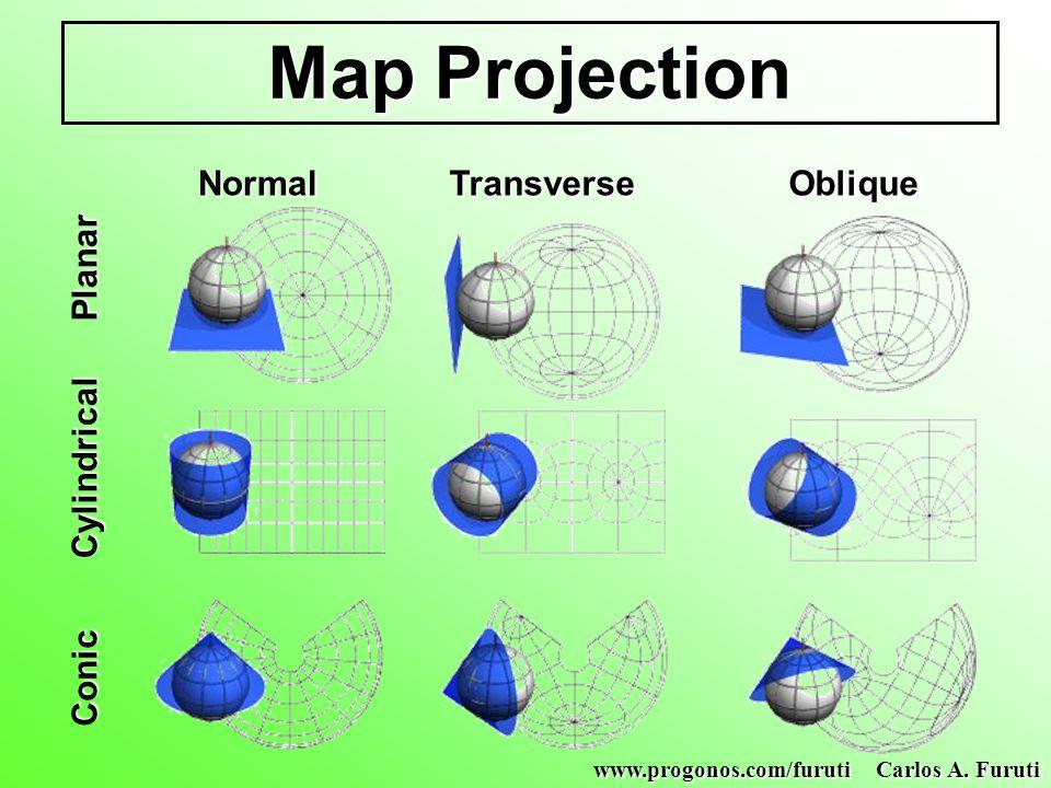 NormalTransverseOblique Planar Cylindrical Conic www.progonos.com/furuti Carlos A. Furuti
